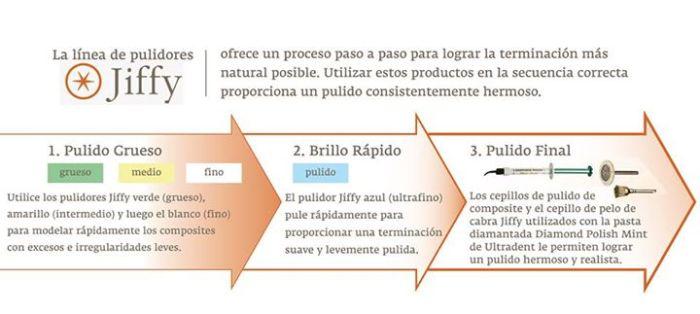 jiffy chart