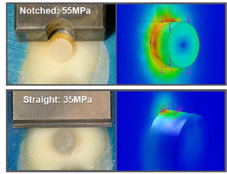 Comparación entre el cabezal curvo biselado contra el contacto recto para tests de resistencia al cisallamento en adhesión.