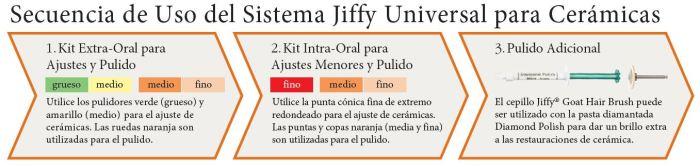 secuencia Jiffy Universal.JPG