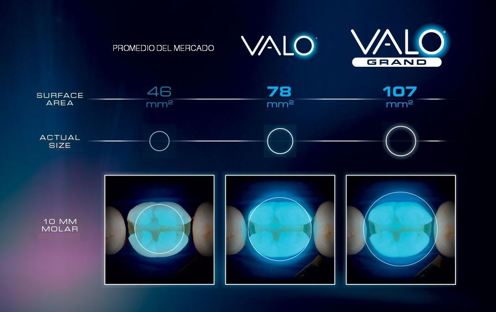 valo-grand-lens es